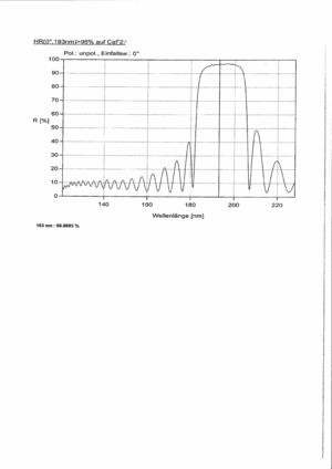 113255 HR 0° 193NM.PDF