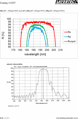 113257 HR 45° 193NM.PDF