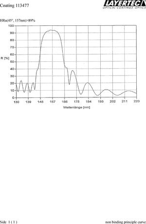 113477 HRU 45° 157NM.PDF