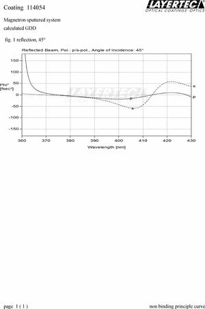114054 GDD.PDF
