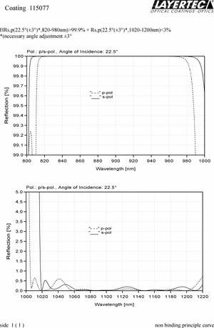 115077.PDF