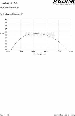 151955.PDF